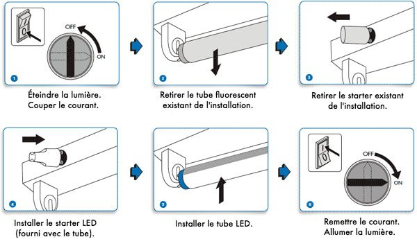 schema-installation-tube-led-dans-installation-existante